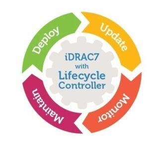 Dell PowerEdge IDRAC7 Enterprise Lincensz